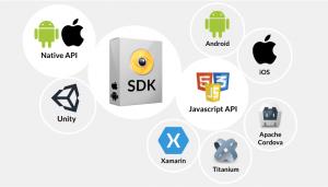 Wikitude Augmented reality SDK development frameworks