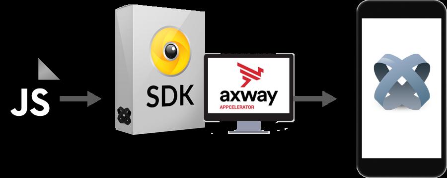Wikitude_Augmented_ Reality_SDK_Optimized_for_Titanium-_Axway_Appcelerator_Studio_2018