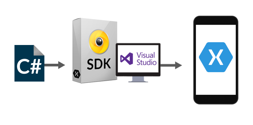 Wikitude_AR_SDK_Xamarin-Optimized_for_VisualStudio_2018